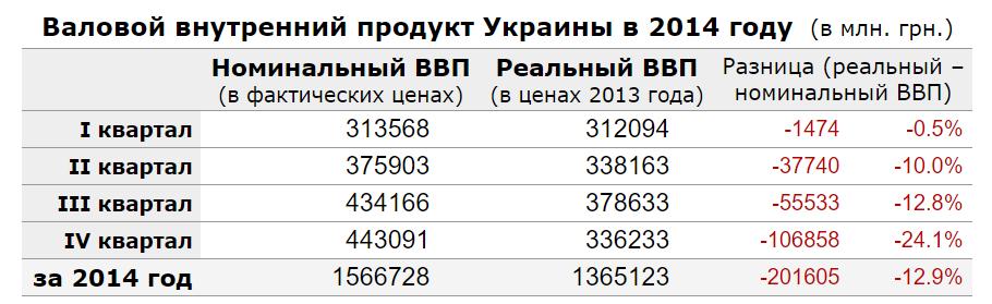 vvp-ukraine-2014-year