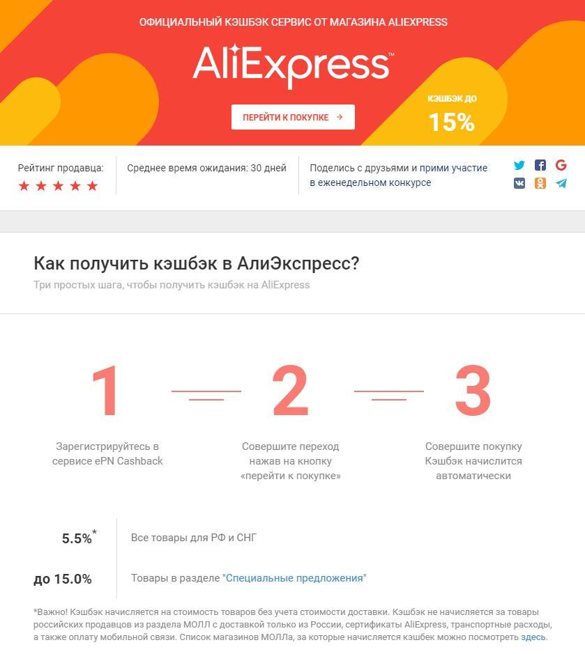 Кэшбэк в Aliexpress — LetyShops