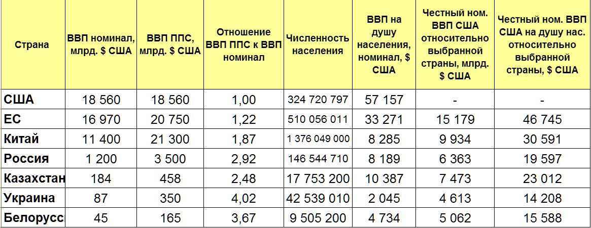 vvp-stan-to-usa-2016-1