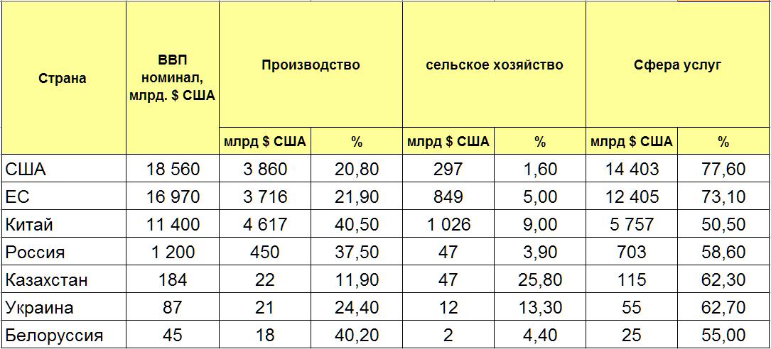 vvp-stan-to-usa-2016-2