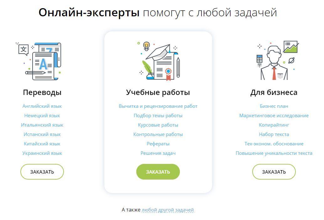Общие сведения о author24.ru