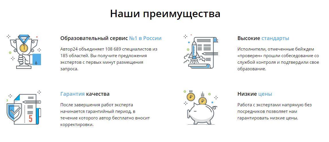 В чем преимущества сайта author24.ru?