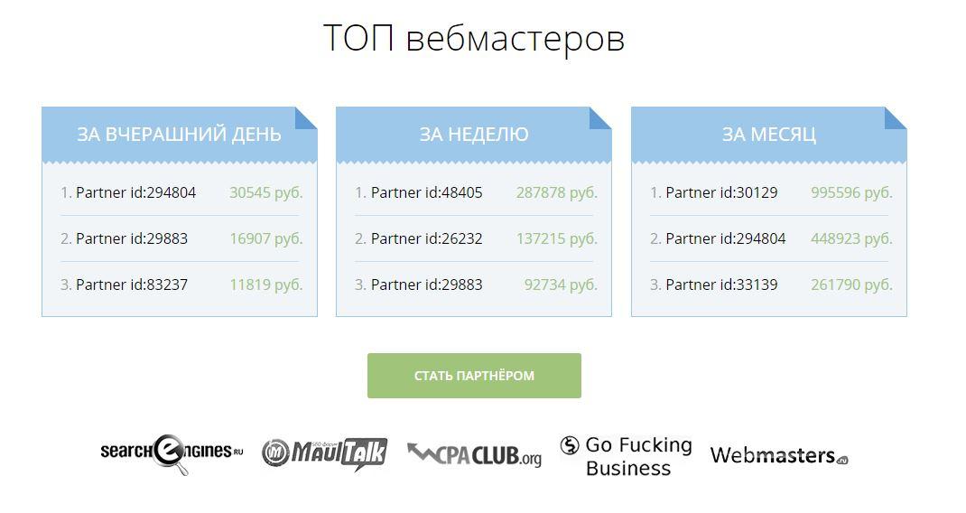 ТОП вебмастеров за день, неделю и месяц