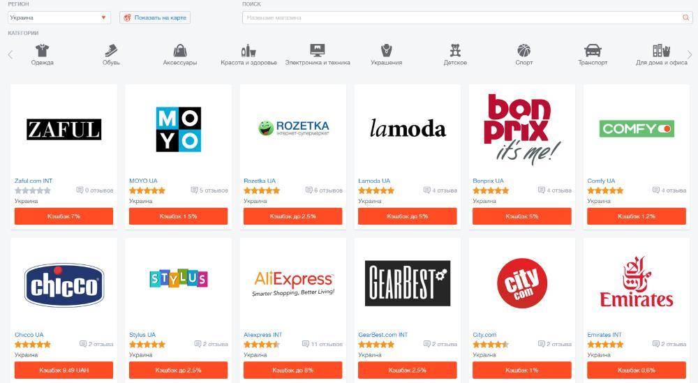 Каталог магазинов depcount.com