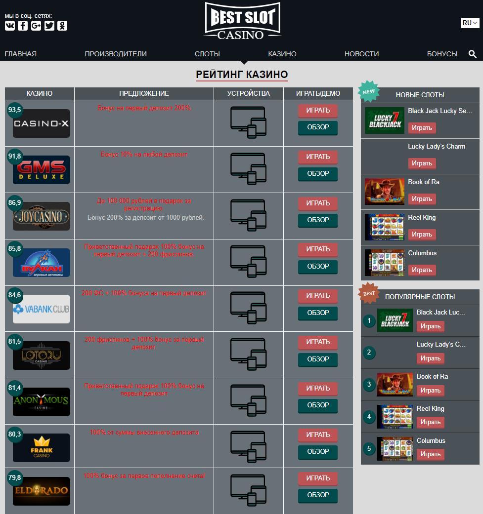 в каком казино играть онлайн