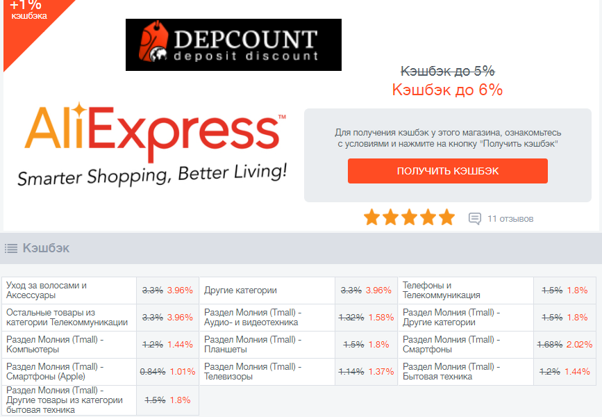 03218a81868 Международный кэшбэк сервис DepCount.com для распродажи НАМ 8 ЛЕТ на  Aliexpress